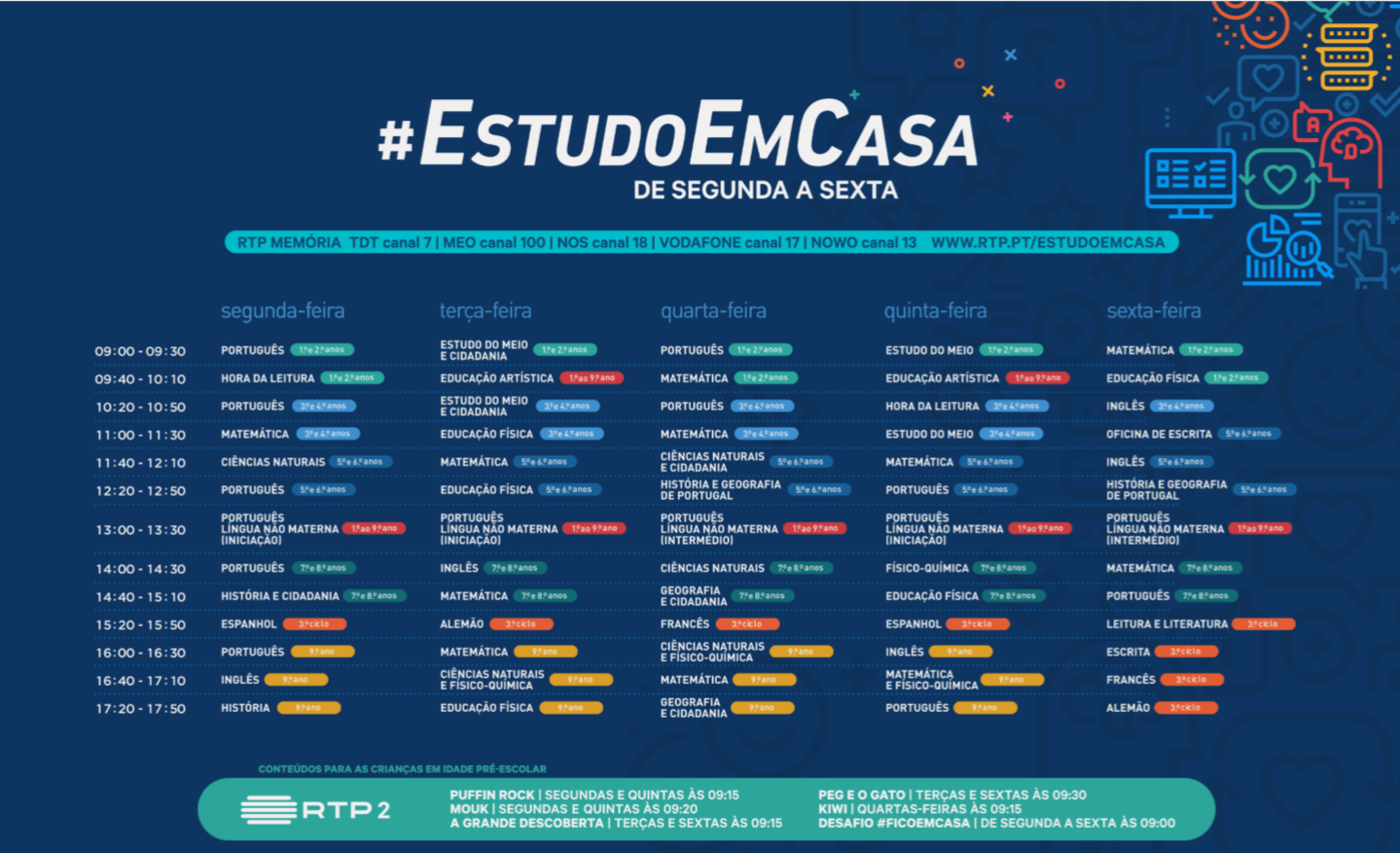 RTP-EstudoEmCasa